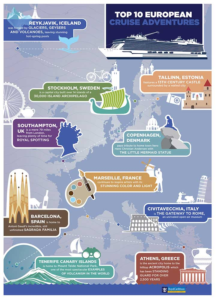 Harmony Of The Seas To Sail From Barcelona In 2016 Travel