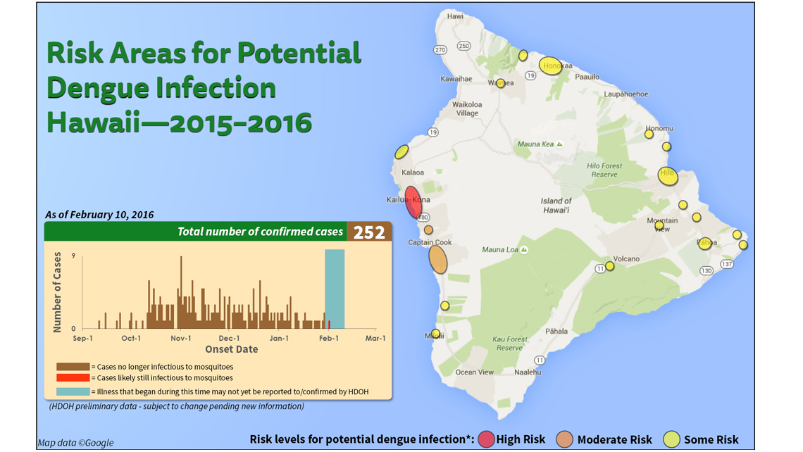 * Risk levels of areas where confirmed cases may have contracted dengue fever are determined by the number of confirmed cases with recent onset dates who reported visiting those areas. Photo Credit: Hawaii State Department of Health