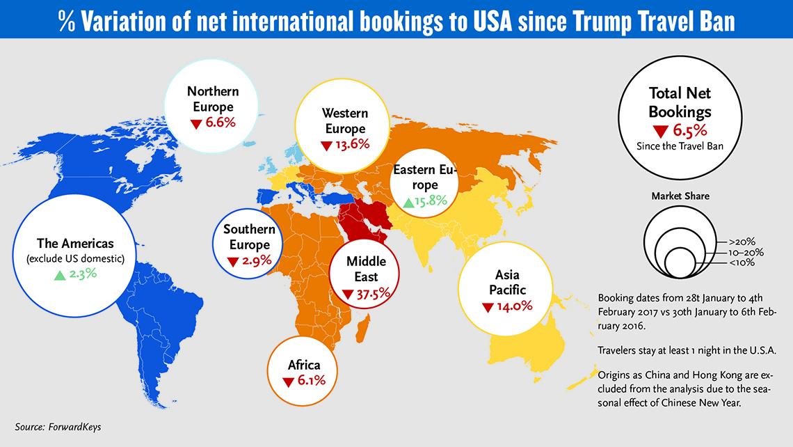 Countries Us Ban Travel Tourism