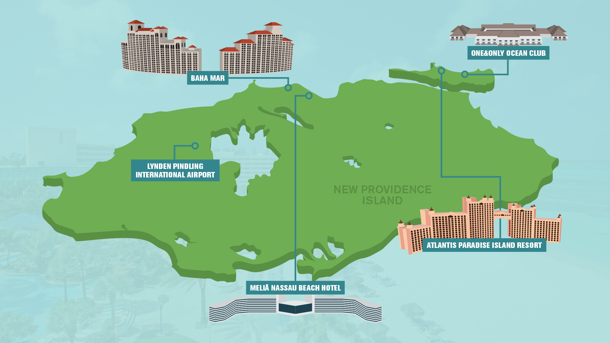 Cheapest Property In Usa Clash Of The Megas Atlantis Vs Baha Mar Travel Weekly