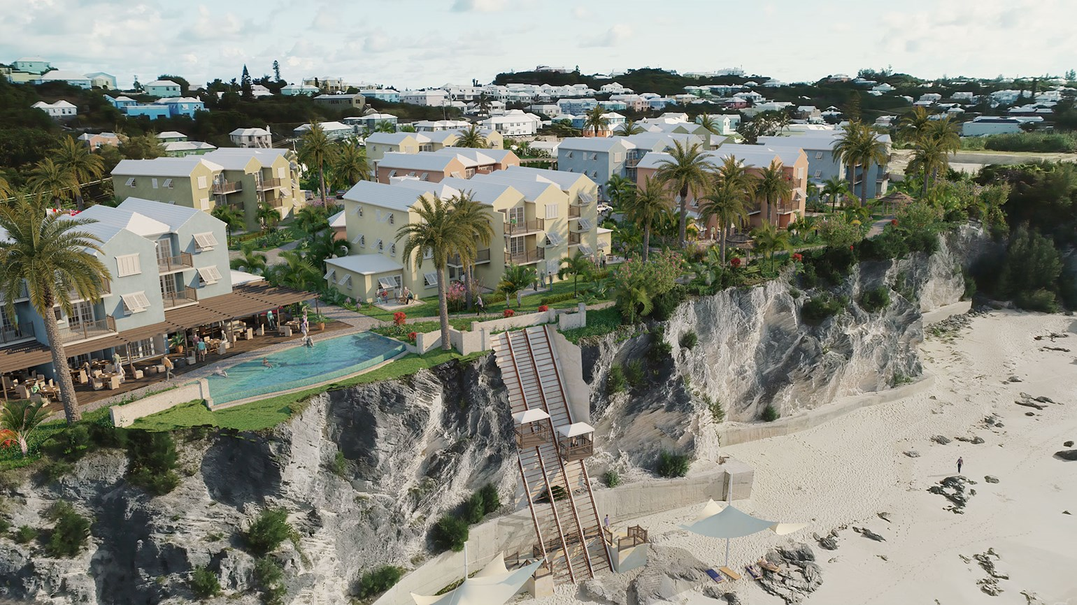 A look at Bermuda in 2020