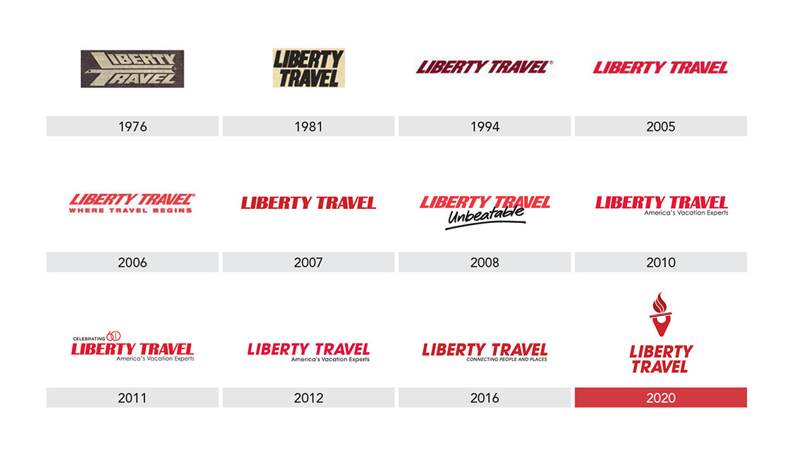 Liberty Travel logos from 1976 to 2020.