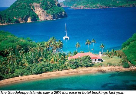 Guadeloupe Islands Targeting U S
