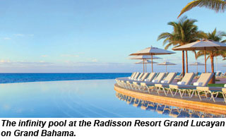 Grand Lucayan pool