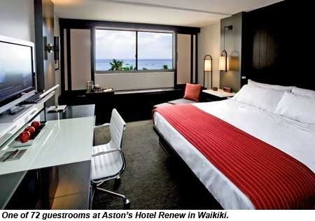 One Of 72 Guestrooms At Hotel Renew In Waikiki