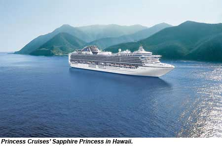 Princess Cruises Sapphire Princess Hawaii