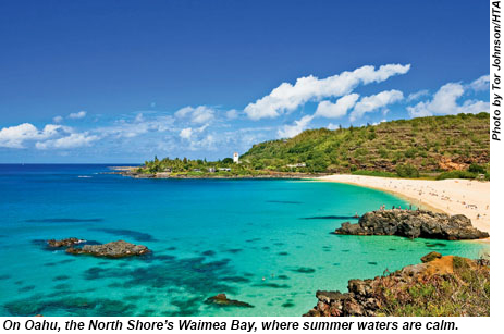 Waimea Bay, on the North Shore of Oahu, where summer waters are calm.
