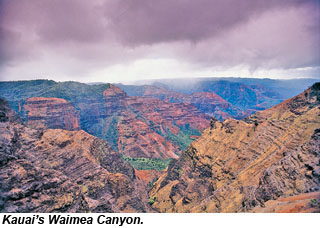 Waimea Canyon in Kauai