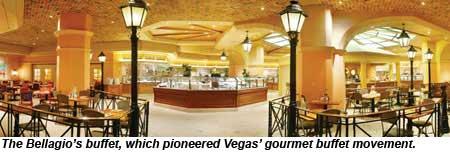 Swell Las Vegas Resorts Gourmet Buffets Elevating Indulgence Home Interior And Landscaping Ologienasavecom