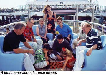 multigen cruise group