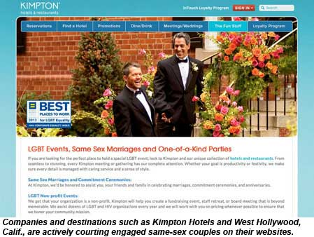 Kimpton Hotels courts same-sex couples on its website.