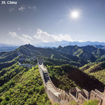 Bucket List China Great Wall