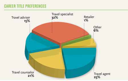 Preference of online or offline hotel booking in the U.S. 2017