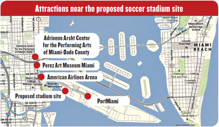 RCCL-ProposedSoccerStadiumAttractions