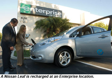 Enterprise Rent A Car Beverly Mass