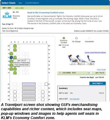 Travelport screen with GUI capabilities selling KLM seats