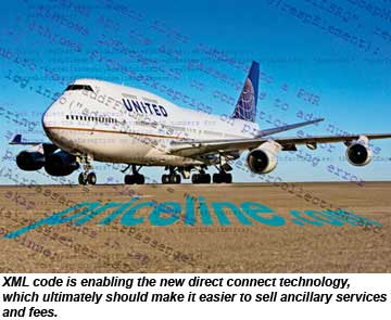 priceline s deals with united and aa thwart gds distribution travel
