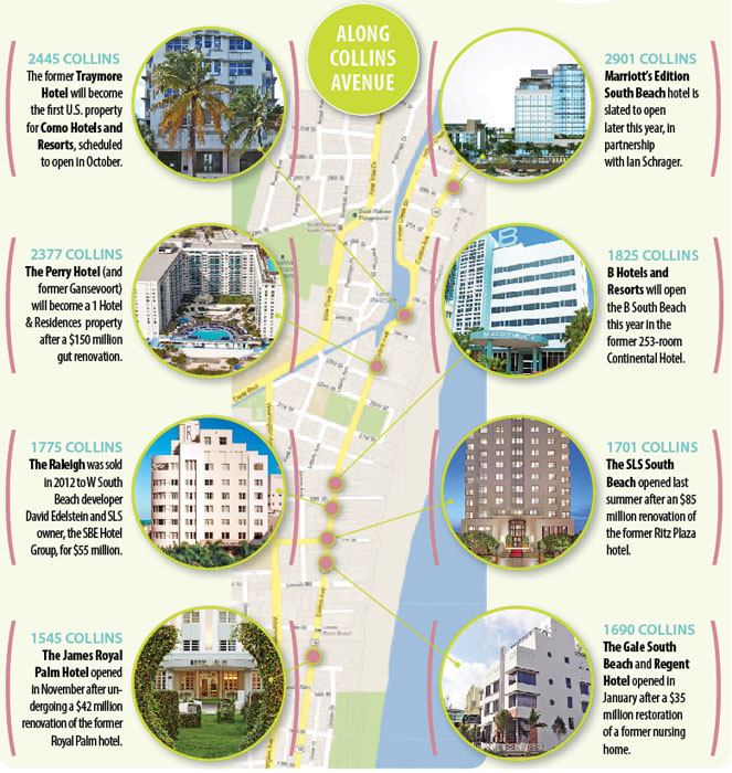 Map Of Hotels On Collins Ave Miami Beach The Best Beaches In World