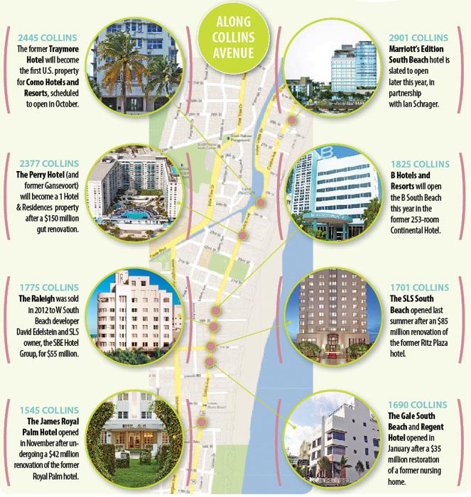 miami hotel map