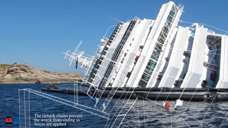 Tieback chains will prevent the Concordia from sliding further into the sea.